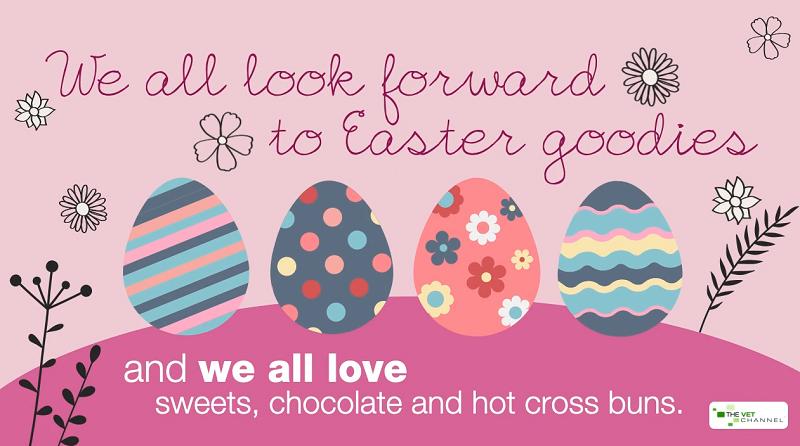Dangers of Easter Goodies video